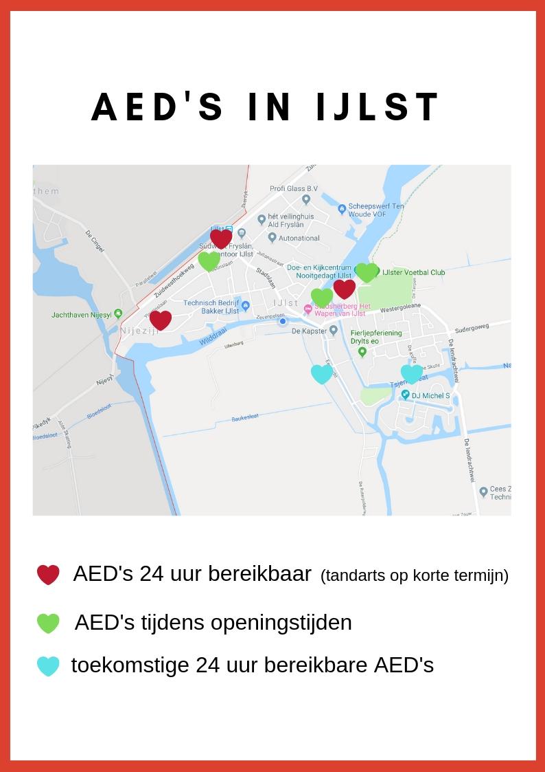 AED's IJlst